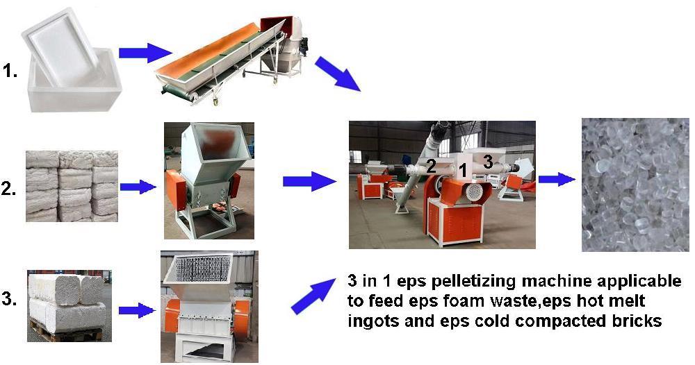 eps extrusion granulating machine